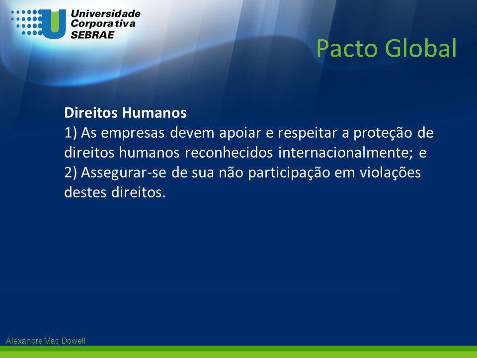 Pacto Global Direitos Humanos