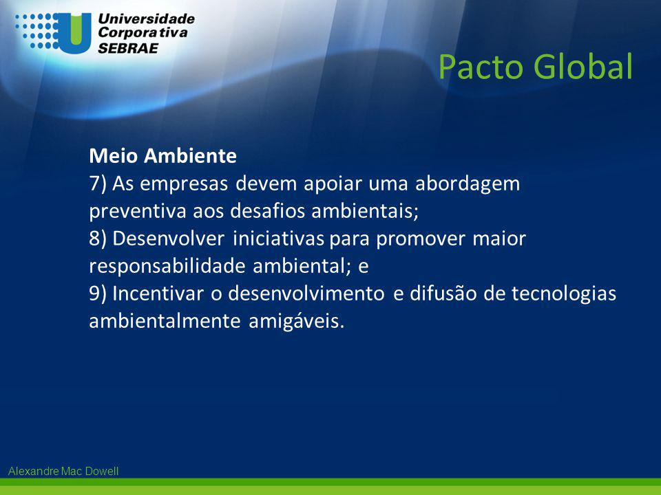 Pacto Global Meio Ambiente