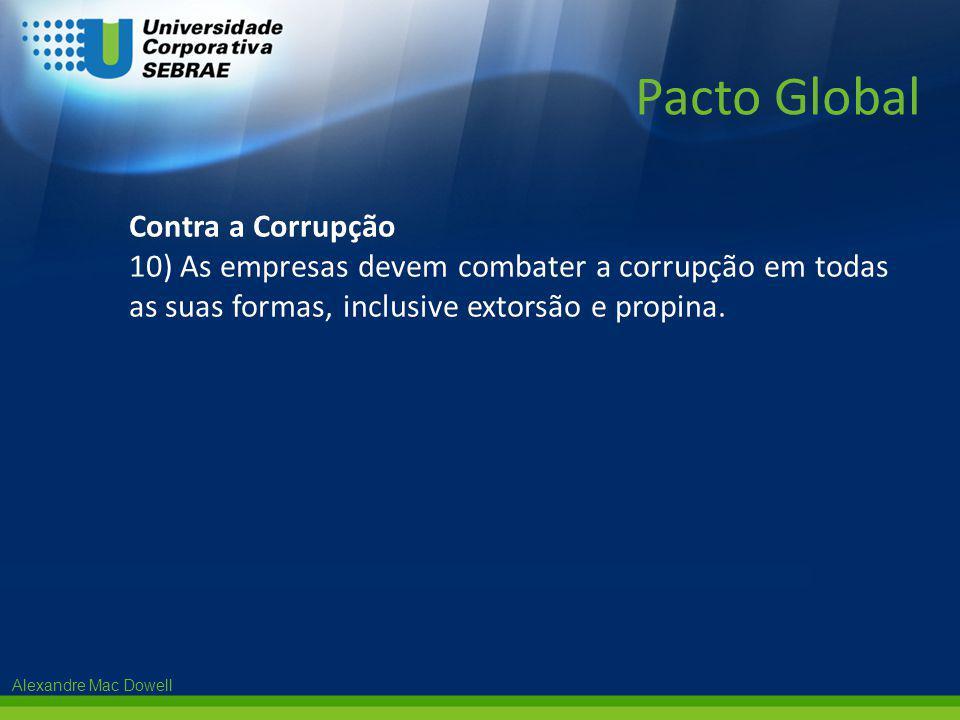 Pacto Global Contra a Corrupção