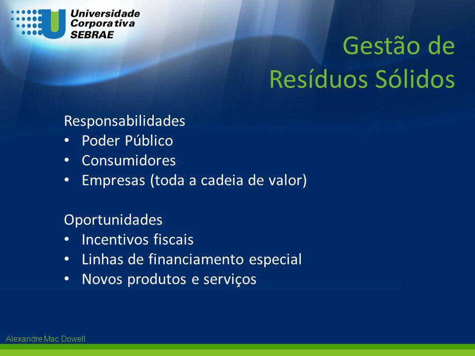 Gestão de Resíduos Sólidos Responsabilidades Poder Público