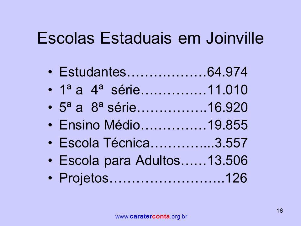 Escolas Estaduais em Joinville