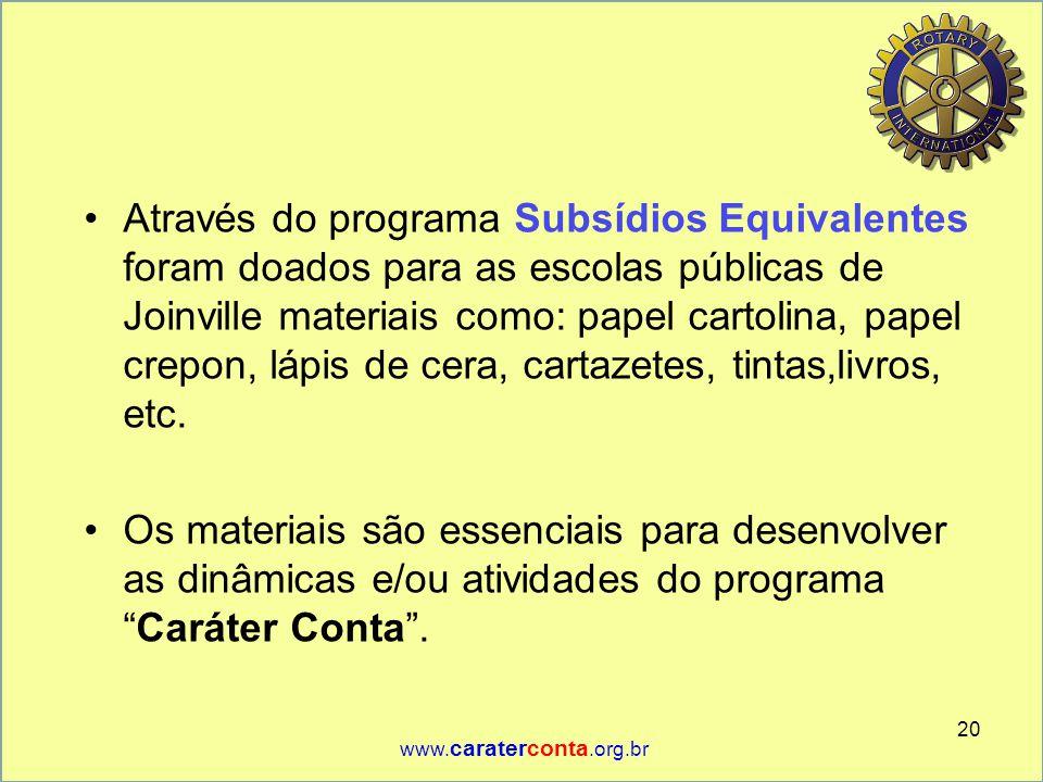 Através do programa Subsídios Equivalentes foram doados para as escolas públicas de Joinville materiais como: papel cartolina, papel crepon, lápis de cera, cartazetes, tintas,livros, etc.