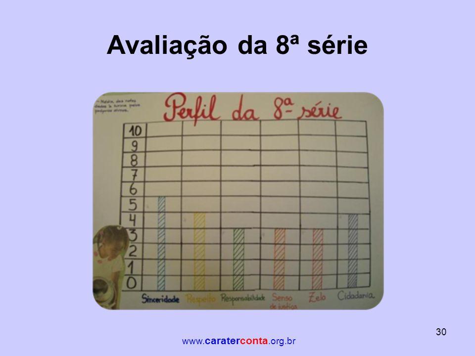 Avaliação da 8ª série www.caraterconta.org.br