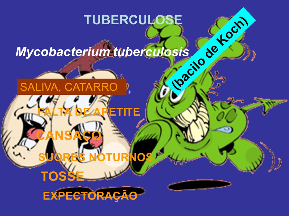 TUBERCULOSE CANSAÇO TOSSE