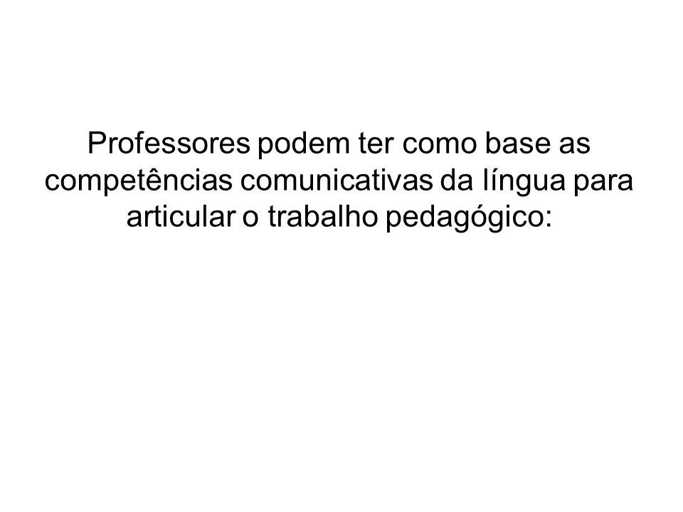 Professores podem ter como base as competências comunicativas da língua para articular o trabalho pedagógico: