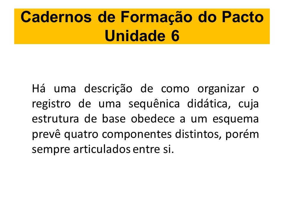 Cadernos de Formação do Pacto Unidade 6