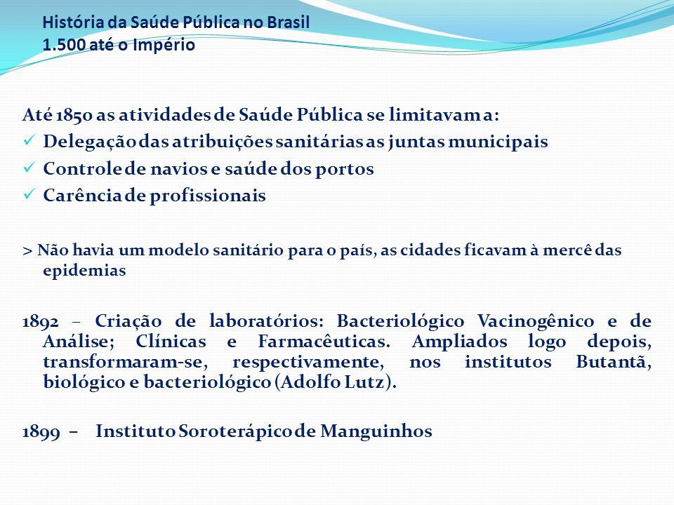 História da Saúde Pública no Brasil 1.500 até o Império