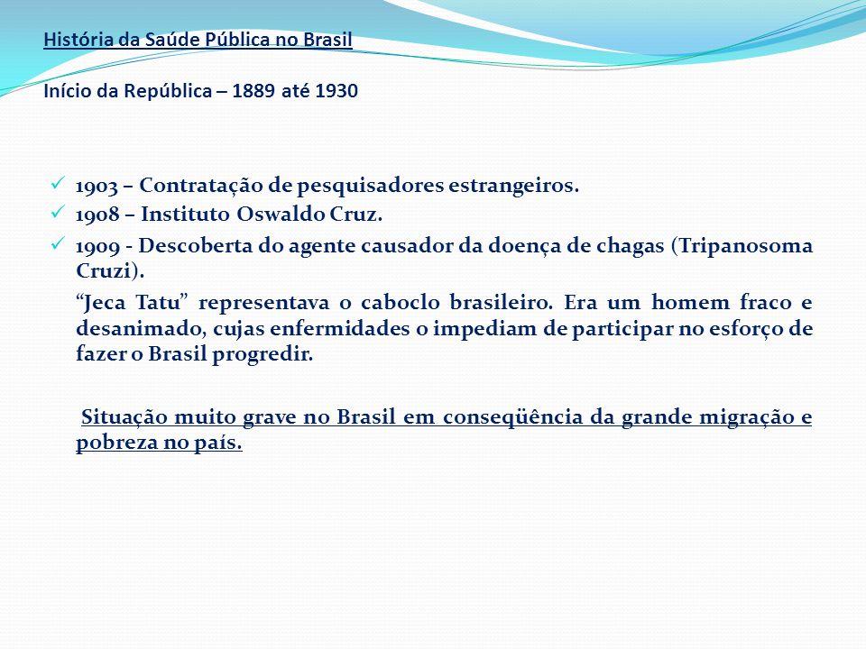 História da Saúde Pública no Brasil Início da República – 1889 até 1930