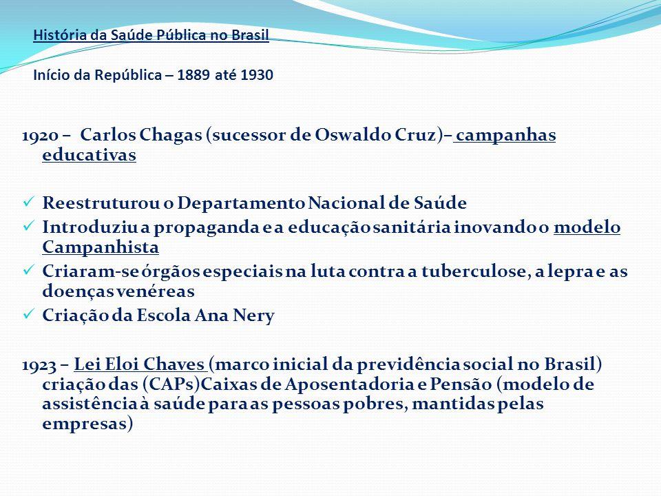 1920 – Carlos Chagas (sucessor de Oswaldo Cruz)– campanhas educativas