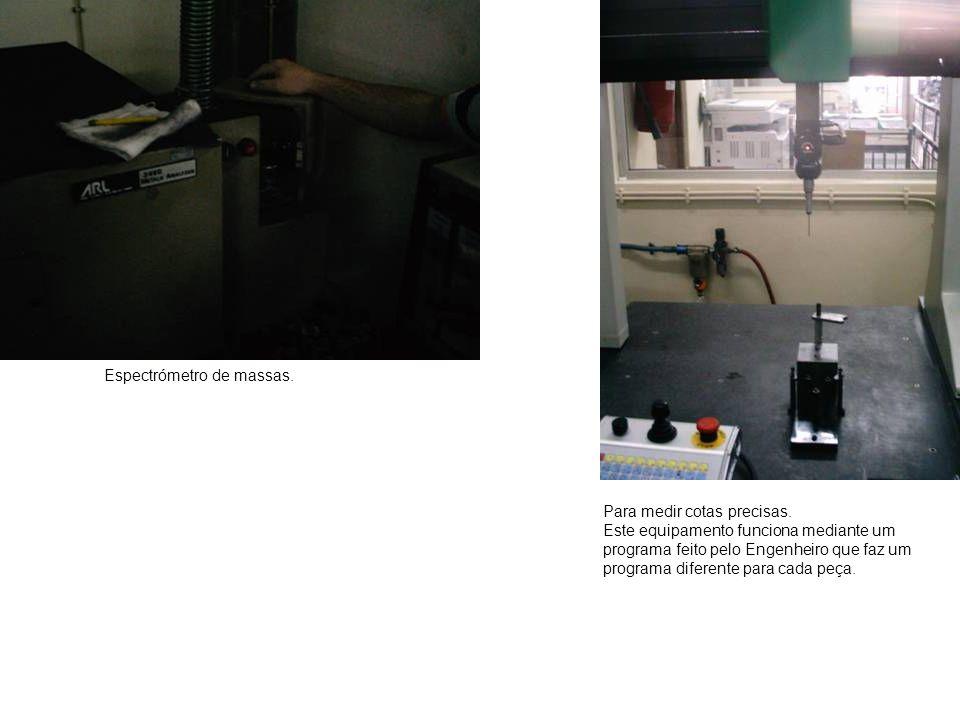 Espectrómetro de massas.