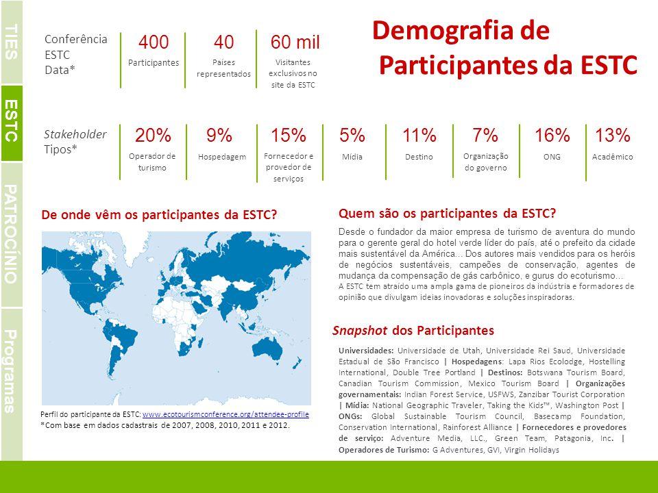 Brasil Panorama: Sociedade Internacional de Ecoturismo (TIES)