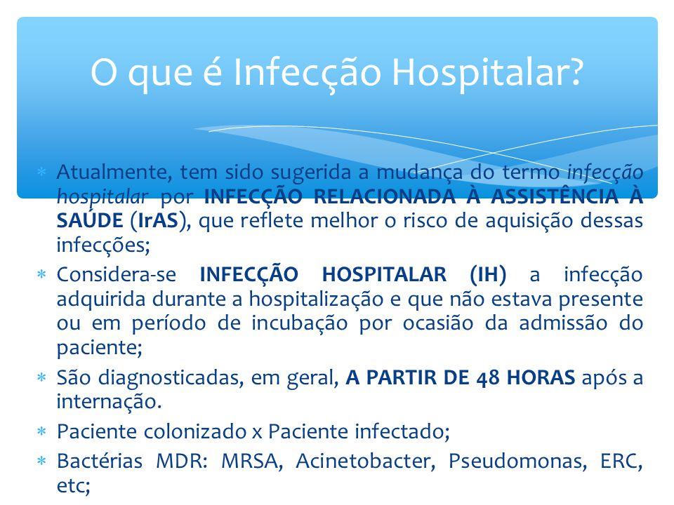 O que é Infecção Hospitalar