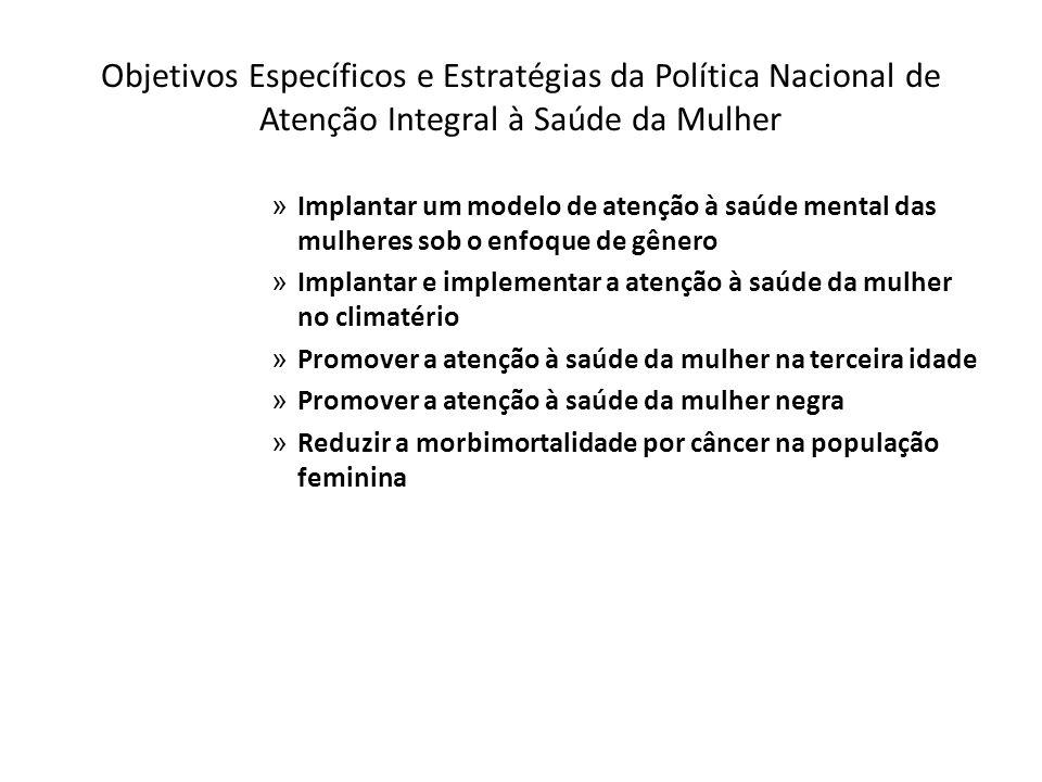 Objetivos Específicos e Estratégias da Política Nacional de Atenção Integral à Saúde da Mulher
