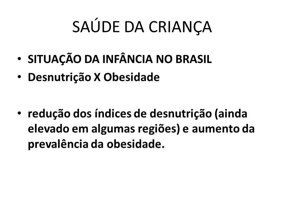 SAÚDE DA CRIANÇA SITUAÇÃO DA INFÂNCIA NO BRASIL
