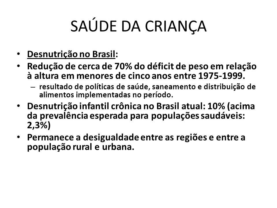 SAÚDE DA CRIANÇA Desnutrição no Brasil: