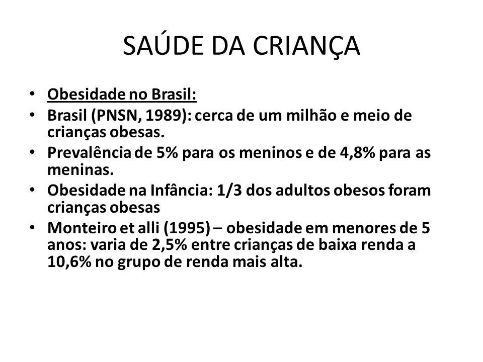 SAÚDE DA CRIANÇA Obesidade no Brasil: