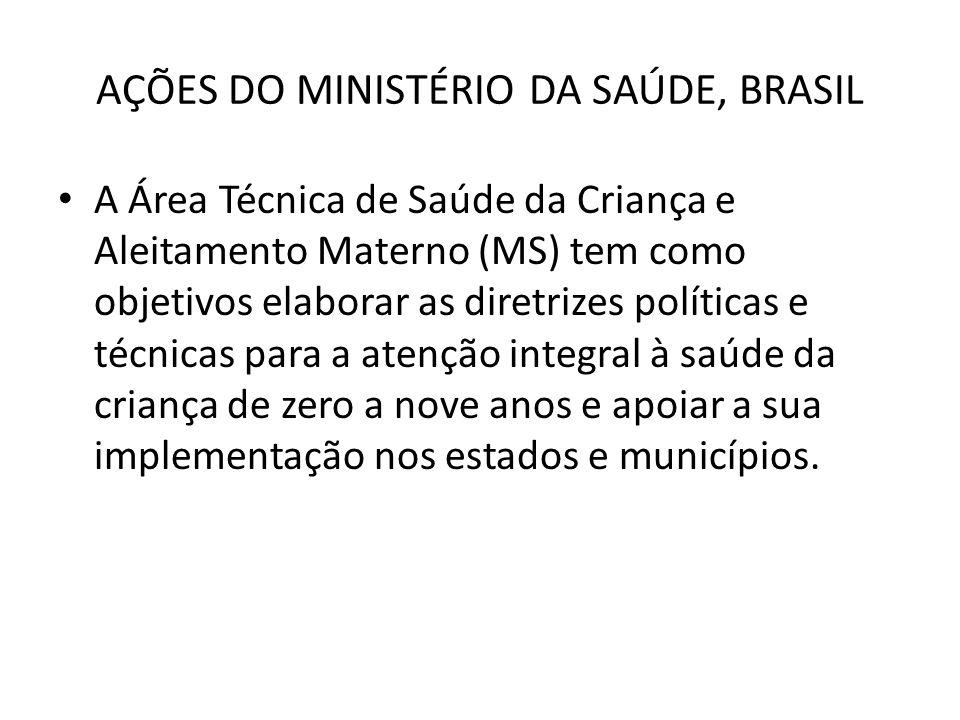 AÇÕES DO MINISTÉRIO DA SAÚDE, BRASIL