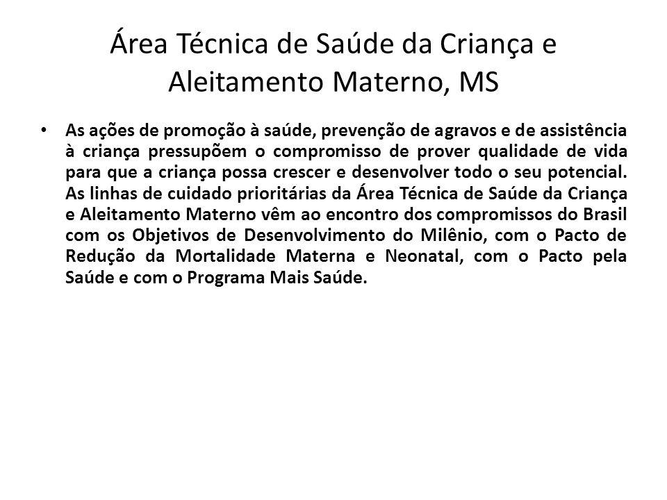Área Técnica de Saúde da Criança e Aleitamento Materno, MS