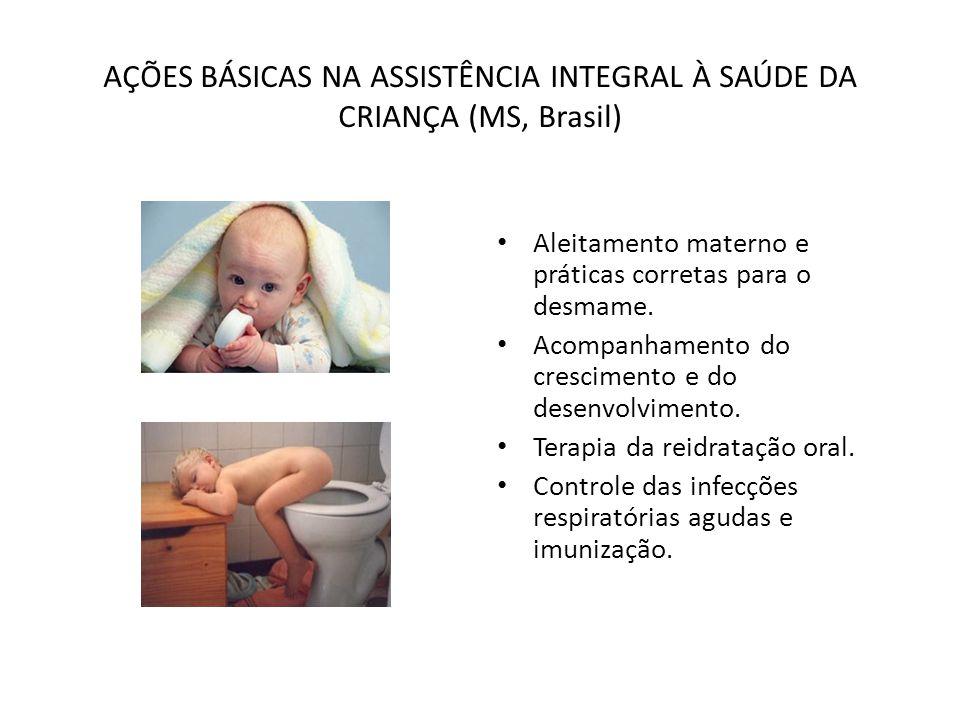 AÇÕES BÁSICAS NA ASSISTÊNCIA INTEGRAL À SAÚDE DA CRIANÇA (MS, Brasil)