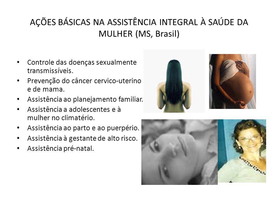 AÇÕES BÁSICAS NA ASSISTÊNCIA INTEGRAL À SAÚDE DA MULHER (MS, Brasil)