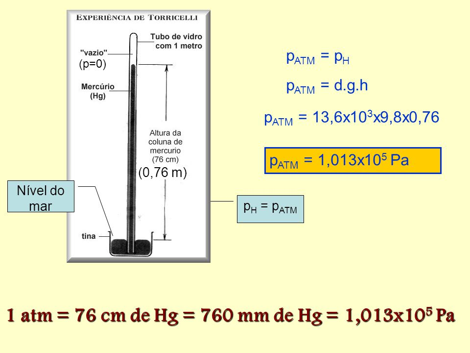 1 atm = 76 cm de Hg = 760 mm de Hg = 1,013x105 Pa