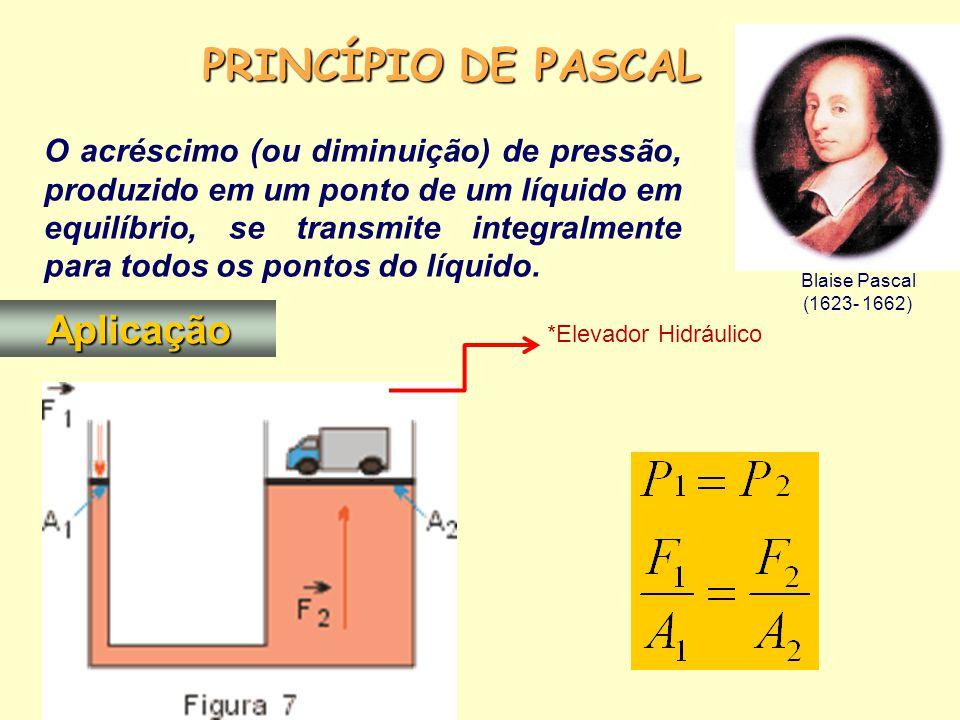 PRINCÍPIO DE PASCAL Aplicação