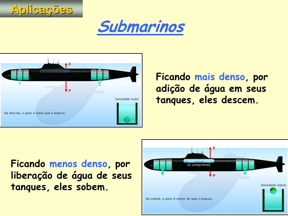 Submarinos Aplicações