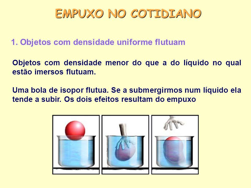 EMPUXO NO COTIDIANO 1. Objetos com densidade uniforme flutuam