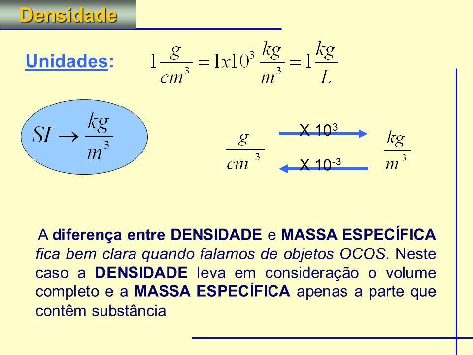Densidade Unidades: X 103 X 10-3