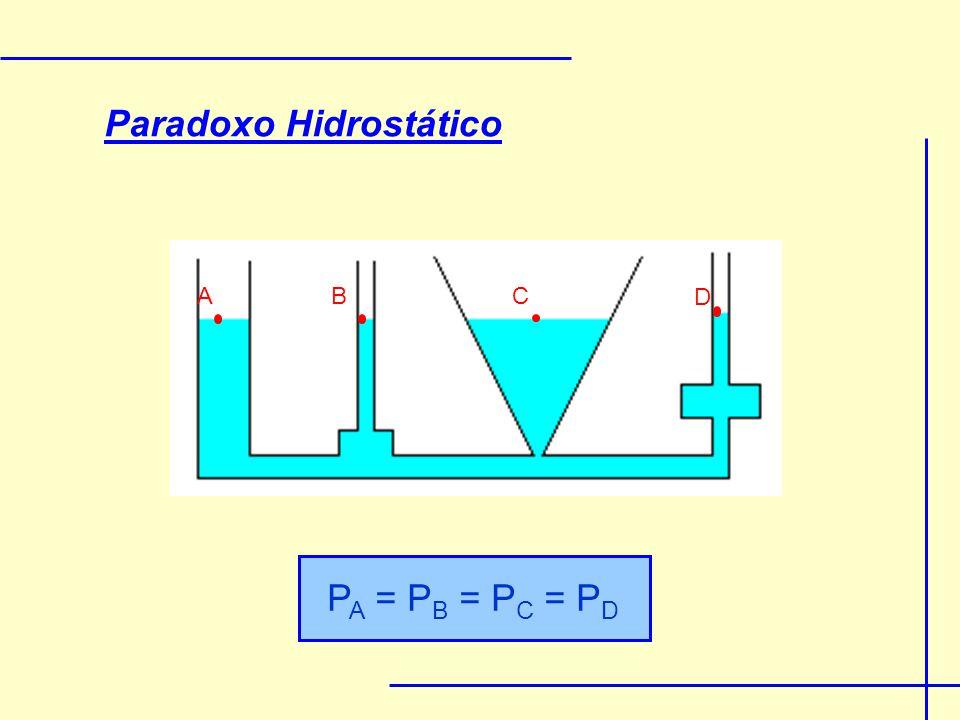 Paradoxo Hidrostático