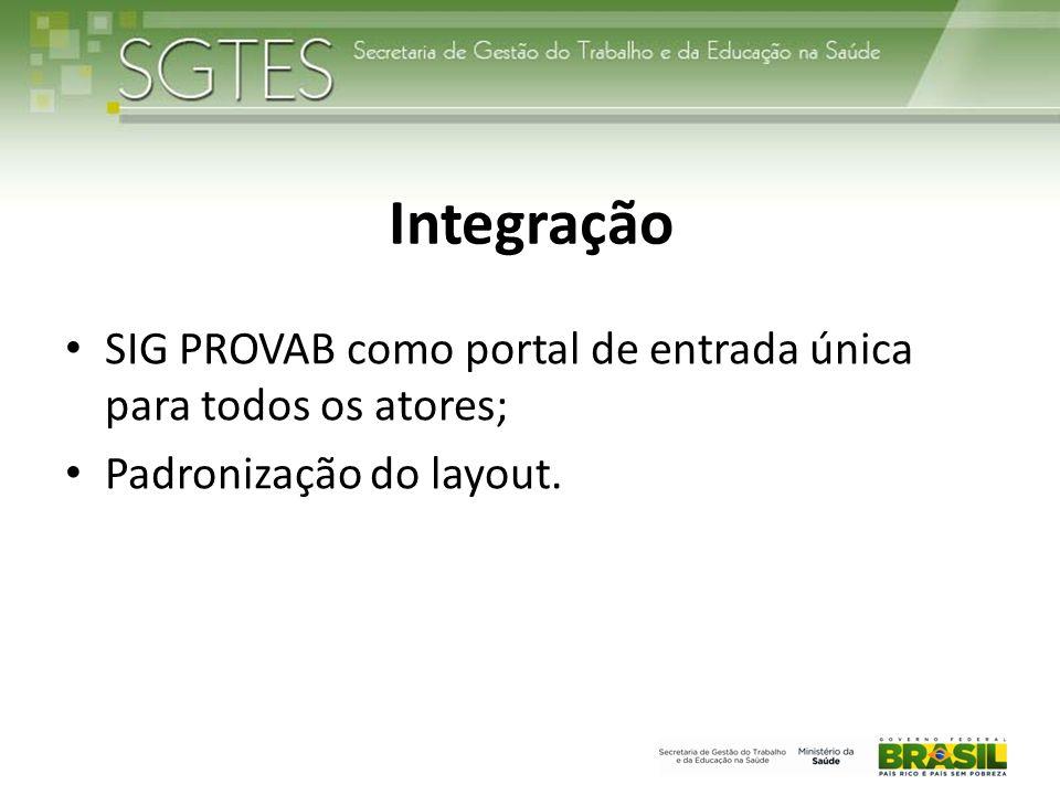 Integração SIG PROVAB como portal de entrada única para todos os atores; Padronização do layout.