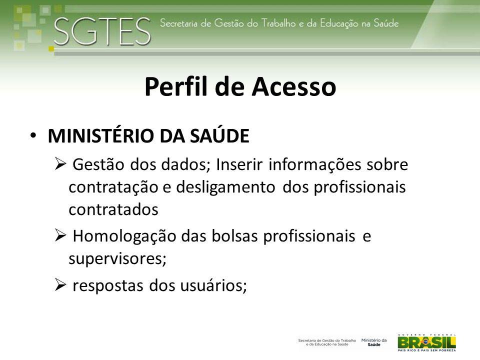 Perfil de Acesso MINISTÉRIO DA SAÚDE