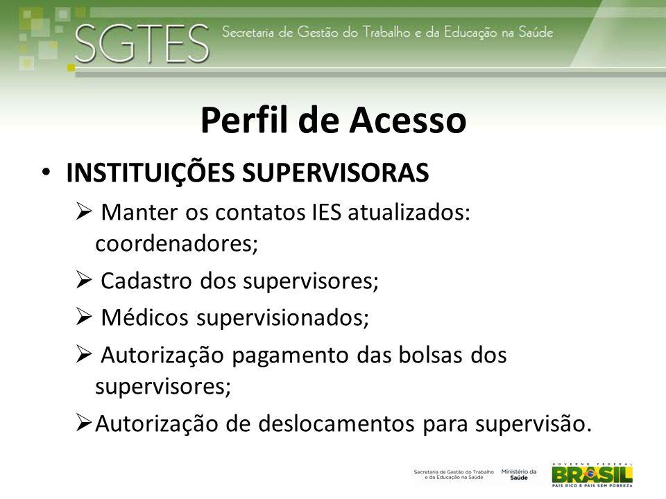 Perfil de Acesso INSTITUIÇÕES SUPERVISORAS