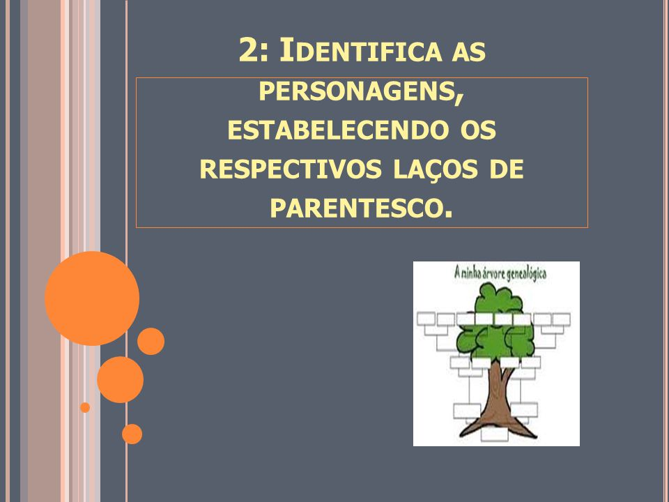 2: Identifica as personagens, estabelecendo os respectivos laços de parentesco.
