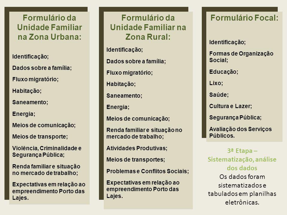 Formulário da Unidade Familiar na Zona Urbana: