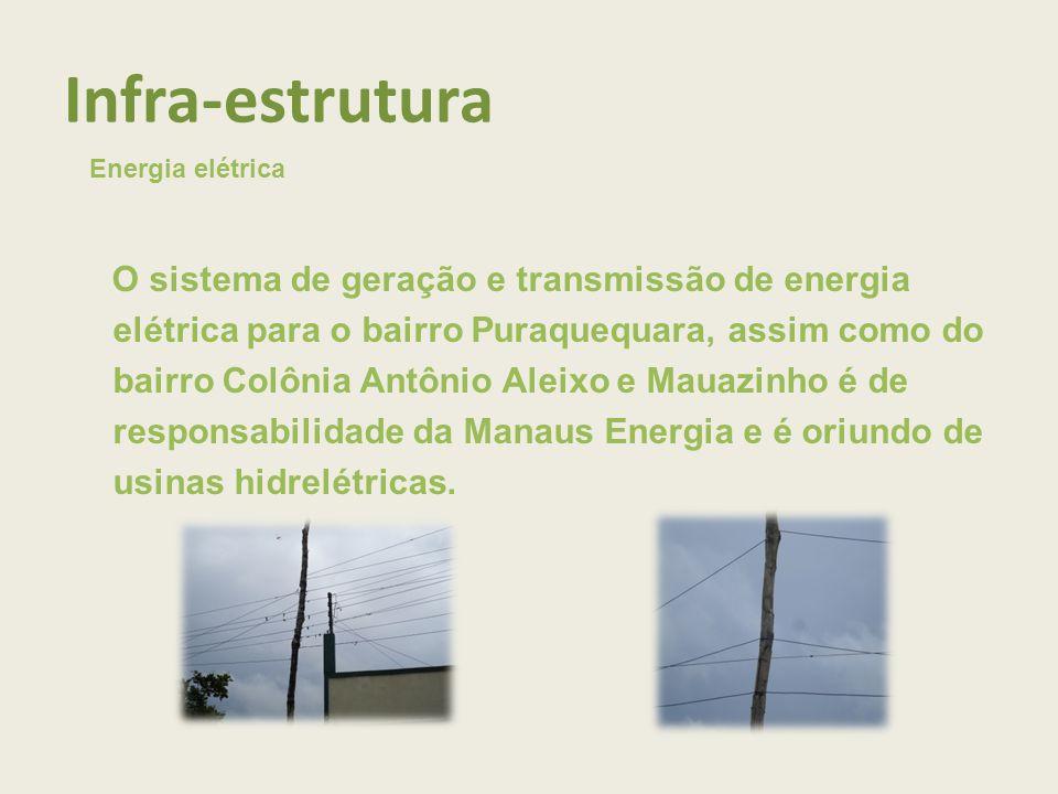 Infra-estrutura Energia elétrica.