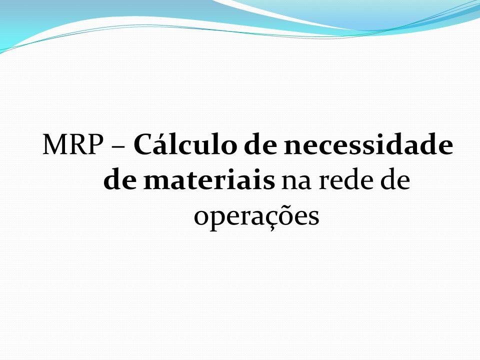 MRP – Cálculo de necessidade de materiais na rede de operações