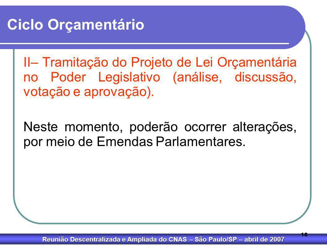 Ciclo Orçamentário II– Tramitação do Projeto de Lei Orçamentária no Poder Legislativo (análise, discussão, votação e aprovação).