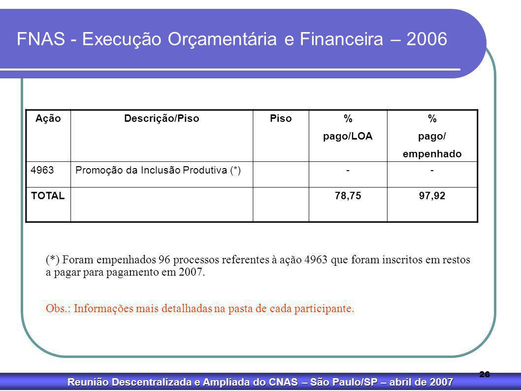FNAS - Execução Orçamentária e Financeira – 2006