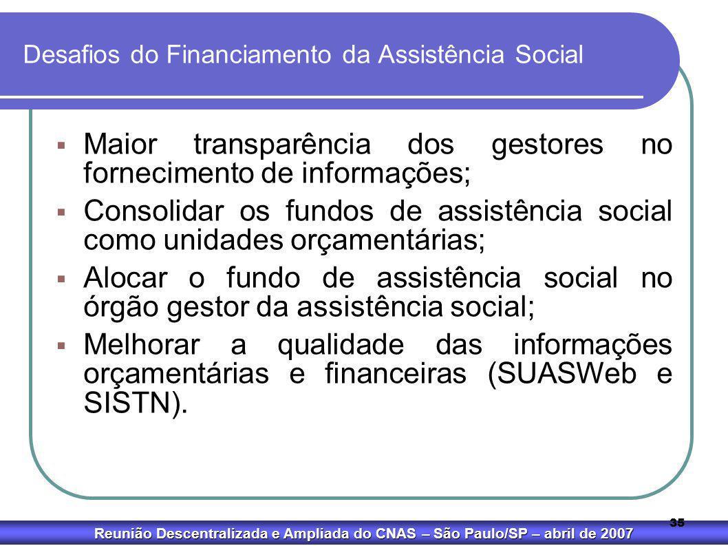 Desafios do Financiamento da Assistência Social
