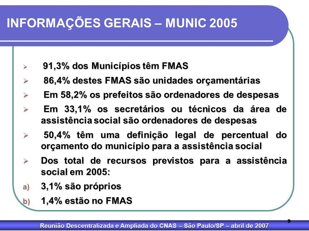 INFORMAÇÕES GERAIS – MUNIC 2005