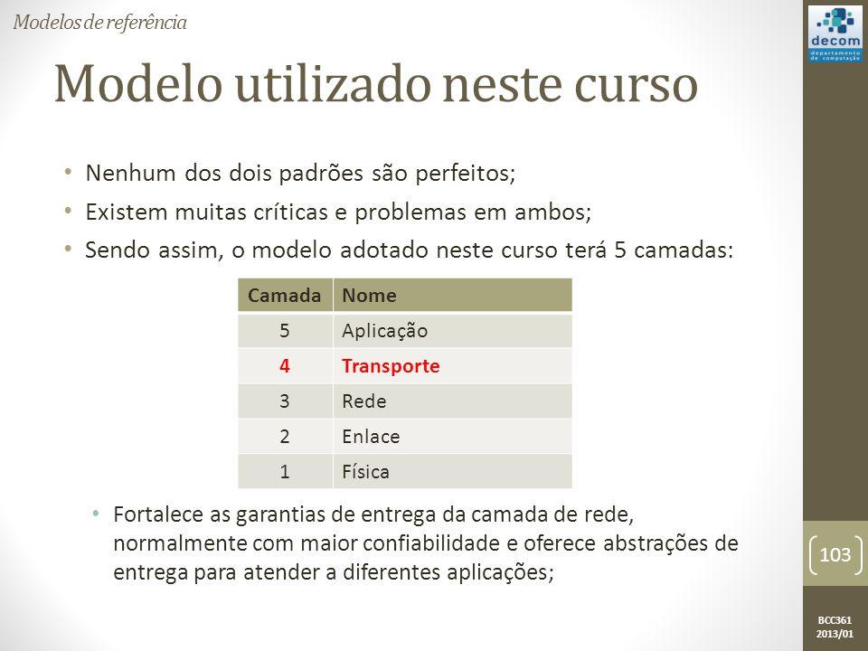 Modelo utilizado neste curso