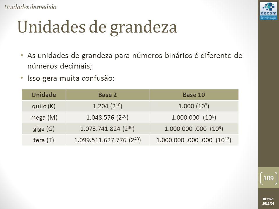 Unidades de medida Unidades de grandeza. As unidades de grandeza para números binários é diferente de números decimais;