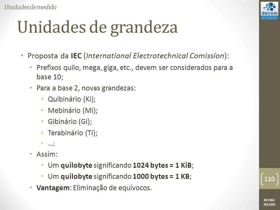 Unidades de medida Unidades de grandeza. Proposta da IEC (International Electrotechnical Comission):