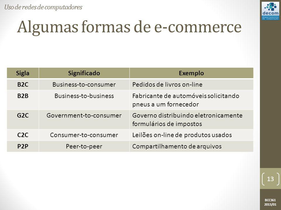 Algumas formas de e-commerce
