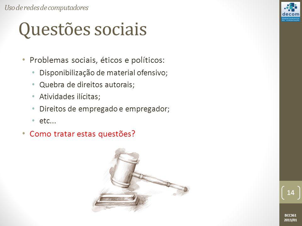 Questões sociais Problemas sociais, éticos e políticos: