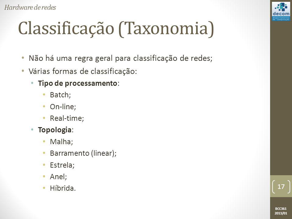 Classificação (Taxonomia)