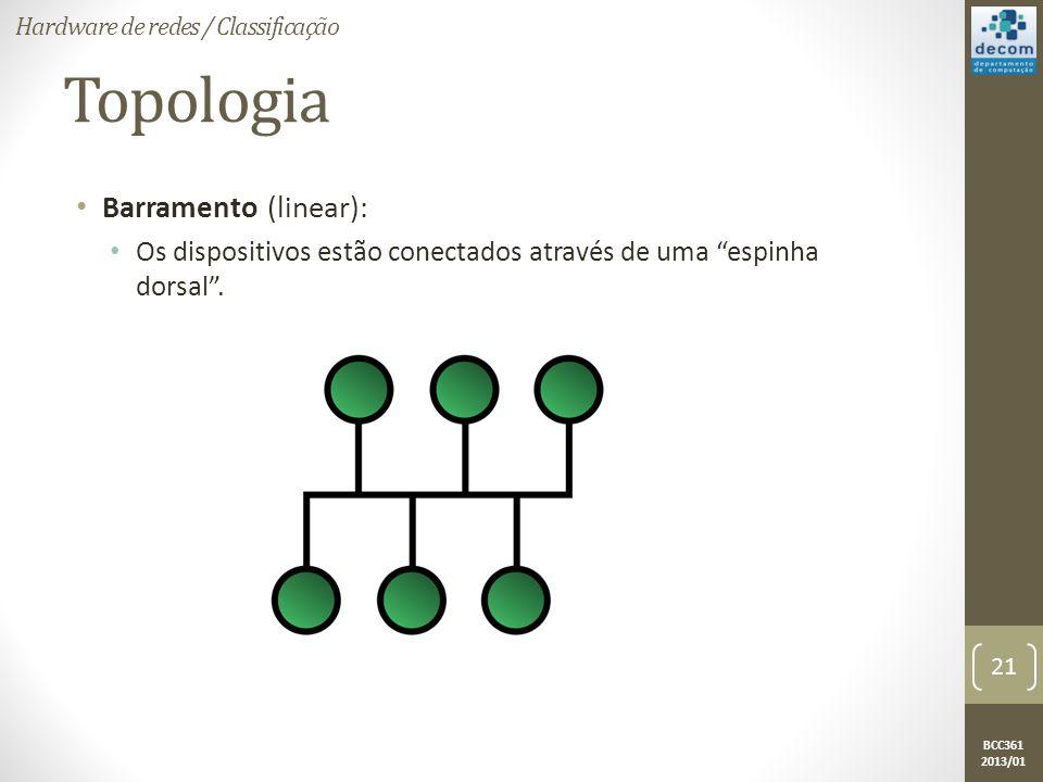 Topologia Barramento (linear):