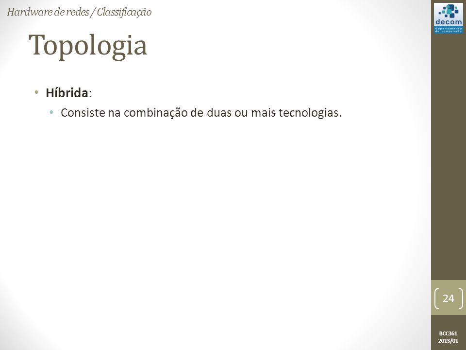 Topologia Híbrida: Consiste na combinação de duas ou mais tecnologias.