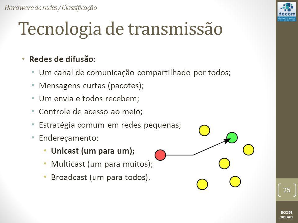 Tecnologia de transmissão